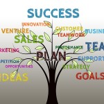 start a startup when you have an idea